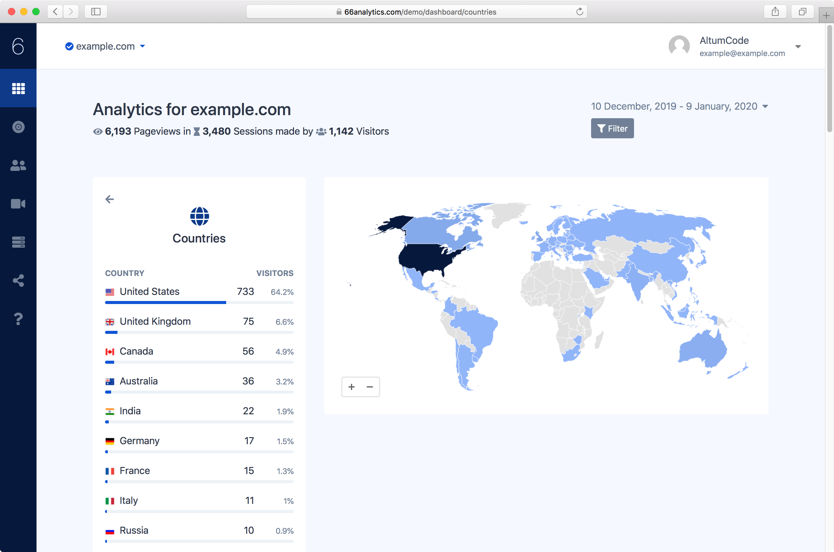 dashboard_countries.png